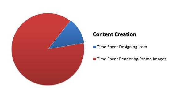 ContentCrt.png