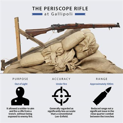 periscope rifle.jpg